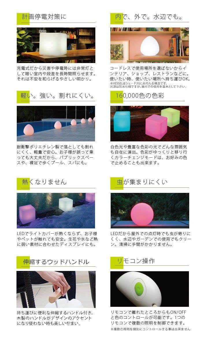 vessel-info1